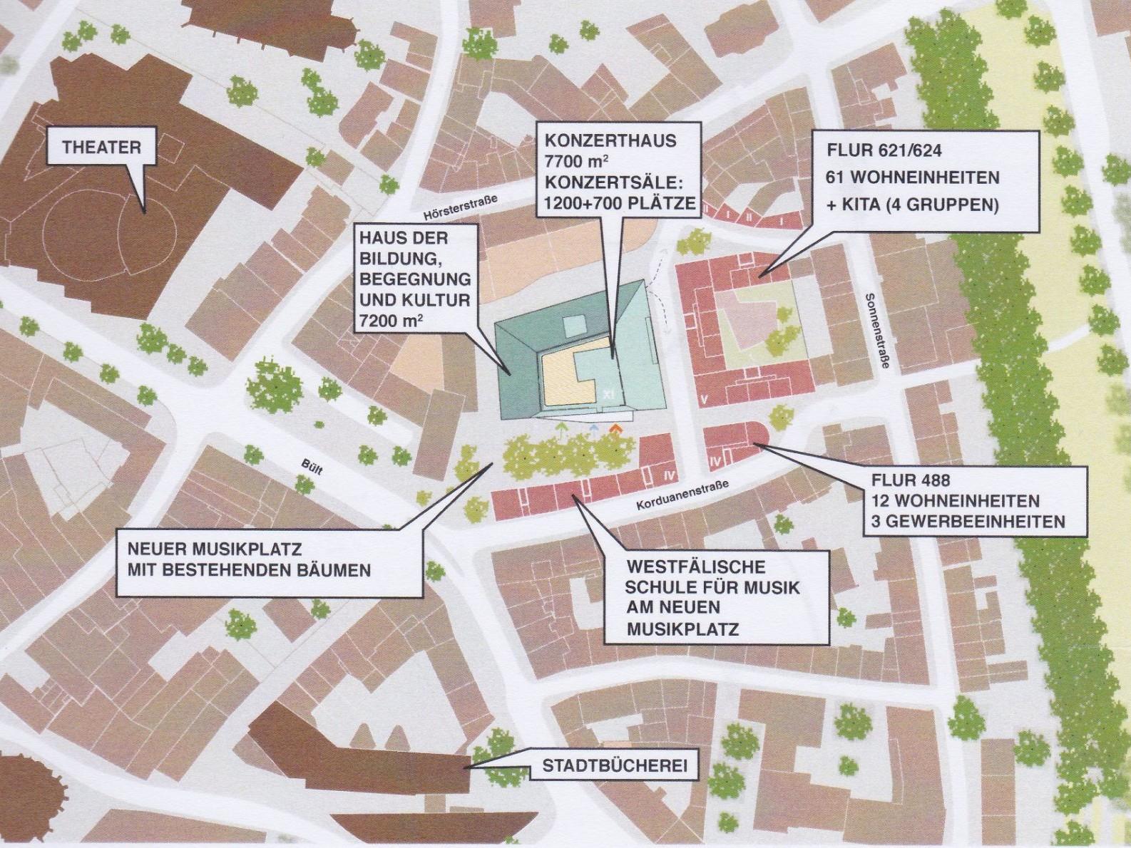 Bolles+Wilson: Kultur- und Bildungsforum auf dem Hörster Parkplatz, Münster 2020 - Foto: Bolles+Wilson