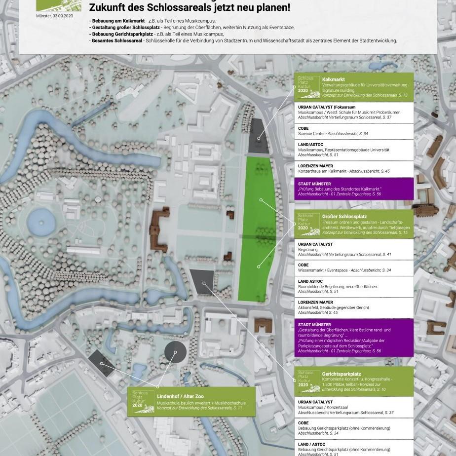 Schlossareal Münster: Übersicht - Neue Projekte zwischen Schloss und Altstadt - Foto: Schloss Platz Kultur 2020